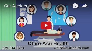Chiro Acu Health Injuries